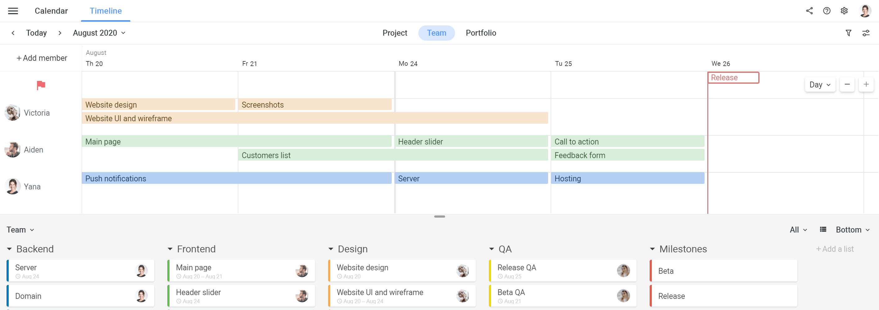 Planyway Getting Stated Team Timeline