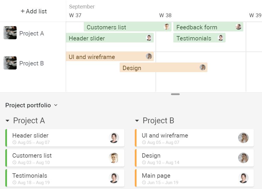 Project portfolio management organize your projects