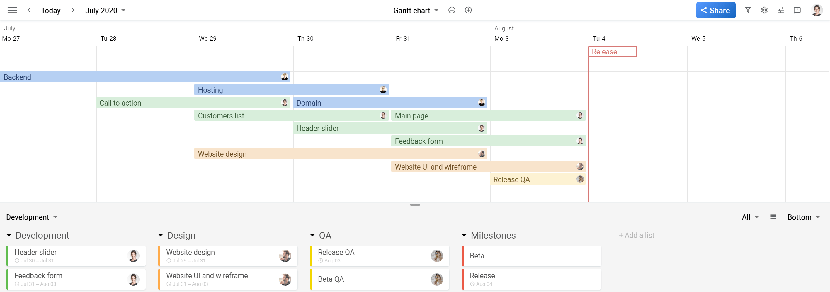 Planyway Team timeline gantt chart