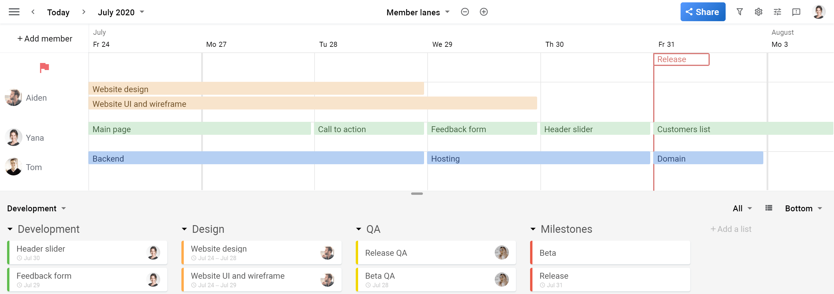 Planyway Team timeline