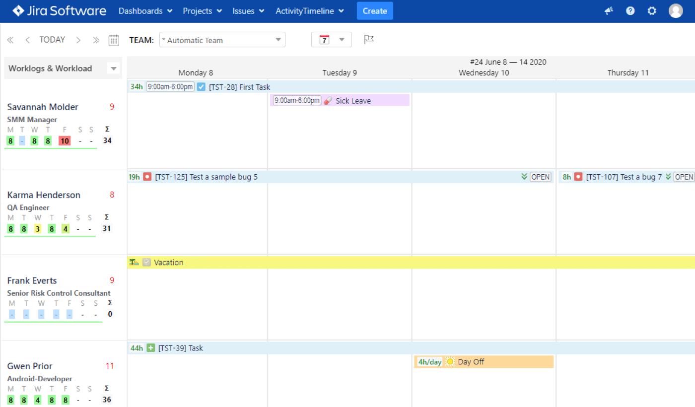 Guide to Jira resourse planning Activity Timeline
