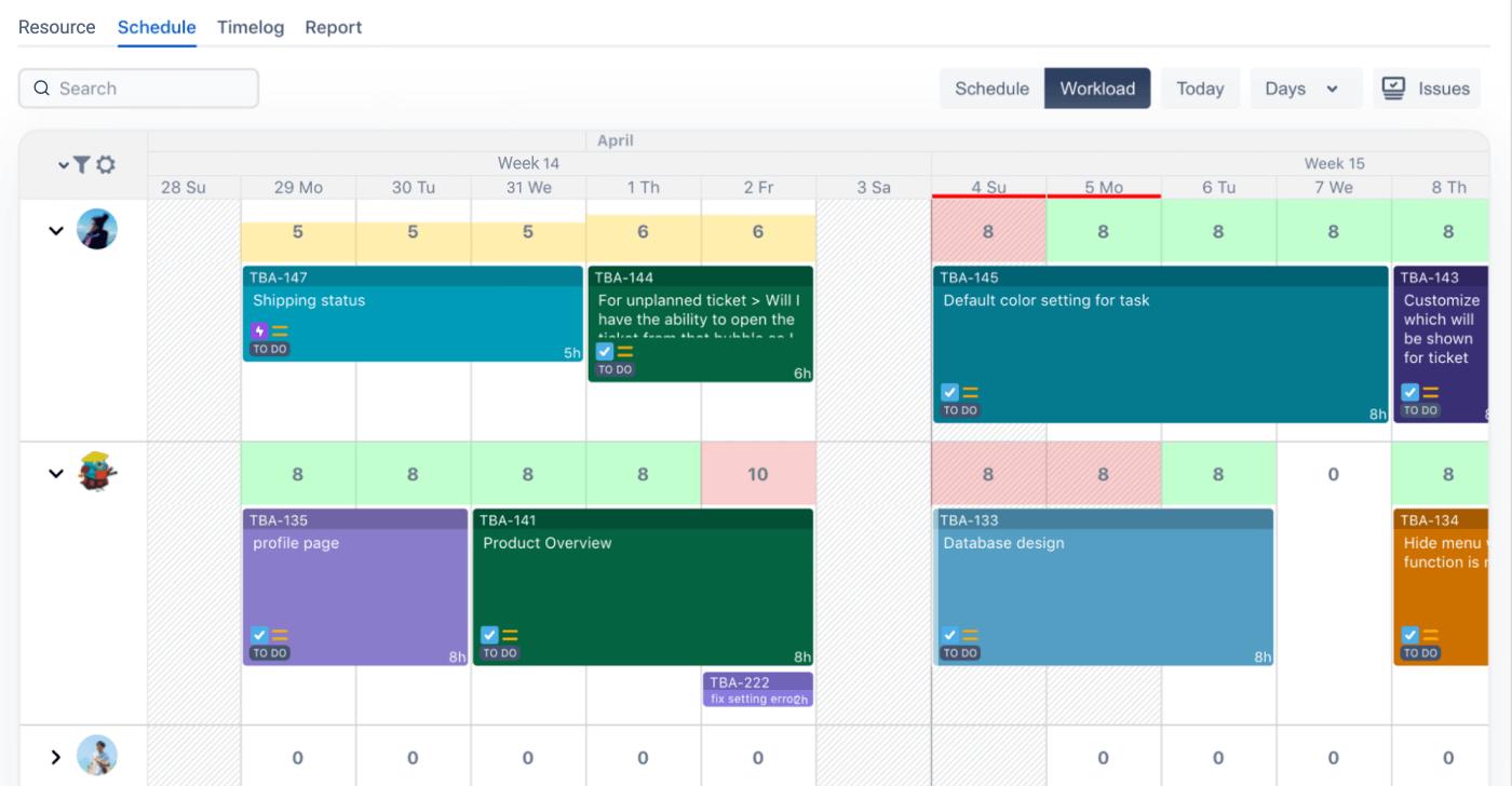 Guide to Jira resourse planning Team Board Schedule