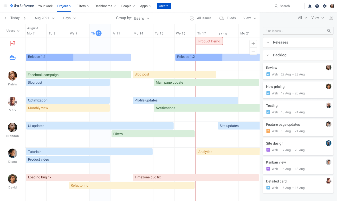 Guide to Jira resourse planning team timeline