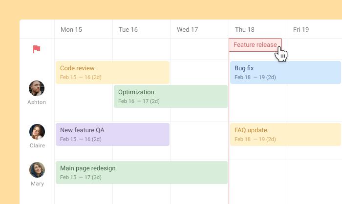 Trello Agile Project Management Planyway milestones