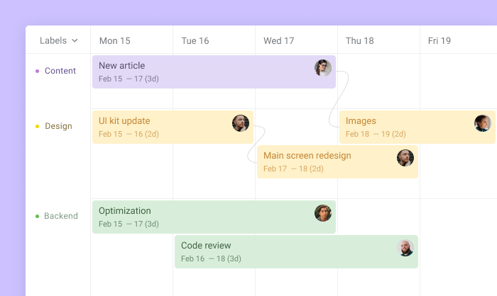 Trello Agile Project Management Planyway dependencies