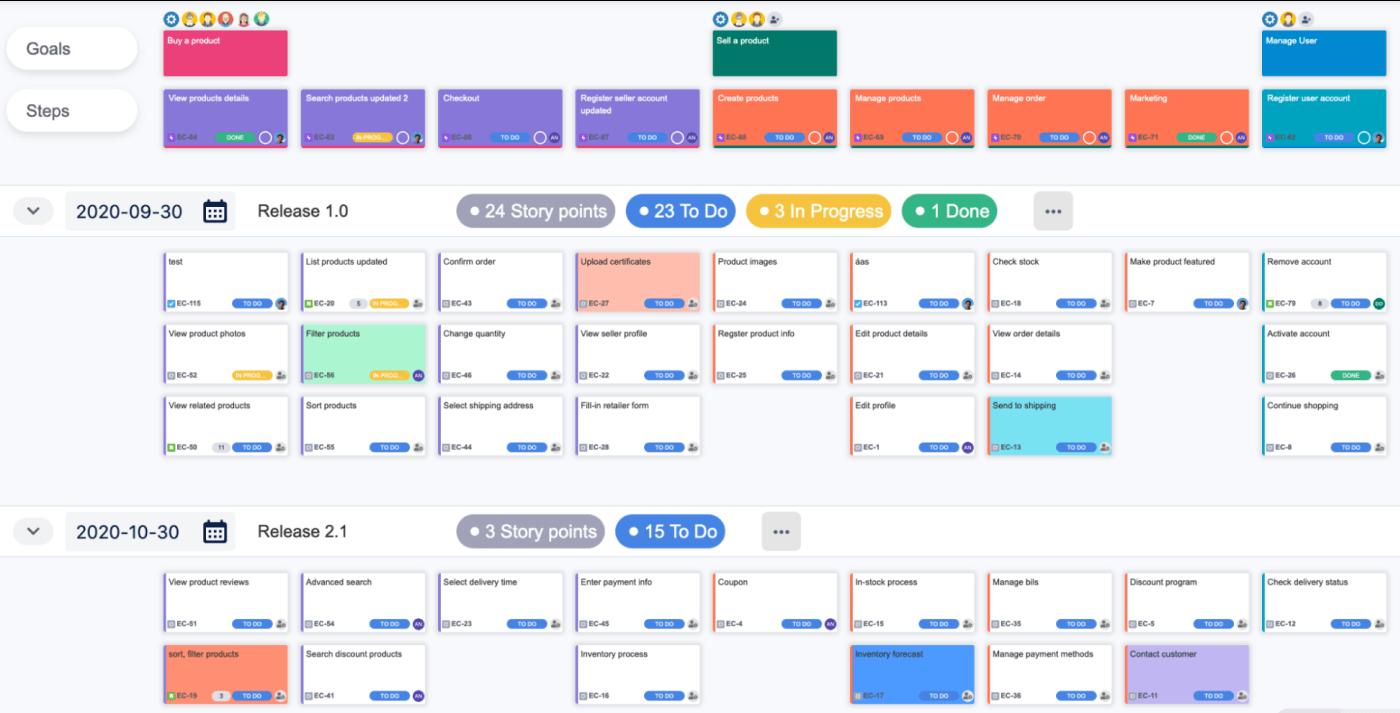 How to build Jira roadmap Agile User Story