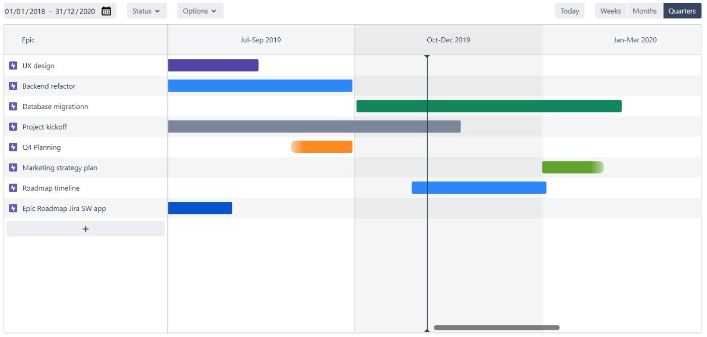 How to build Jira roadmap Epic Roadmap