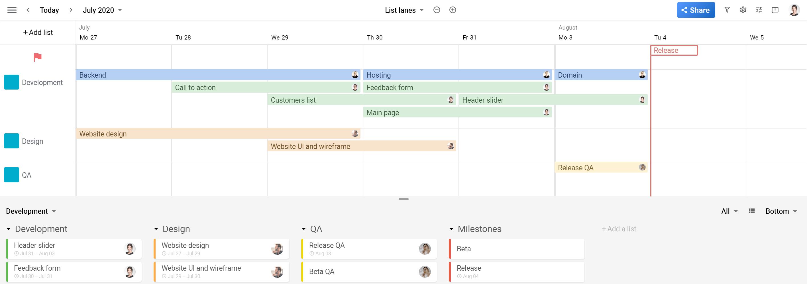 Planyway Team timeline list lanes